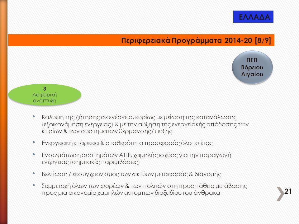 Περιφερειακά Προγράμματα 2014-20 [8/9]